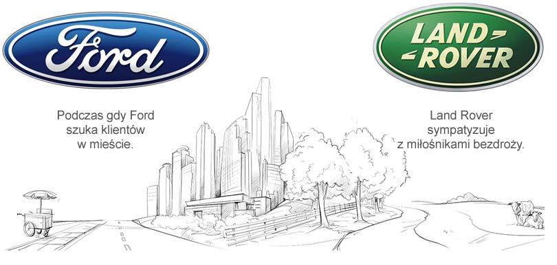 Logo firmy transportowej lub każdej innej na przykładzie kolorów
